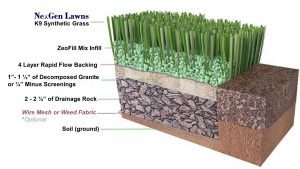 K9 Synthetic Grass For Dogs